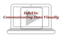 Decorative Use: Image from Communicating Data Visually Presentation