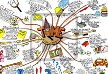 """Slide image from """"Effective Note Taking"""" presentation by the Student Learning Center"""