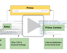 Inside the CSU-Wide Unified Library Management System video link