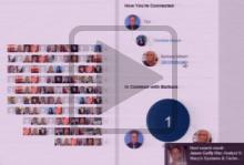 Using LinkedIn && Professional Networking (beginner)