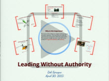 Leading Without Authority play button