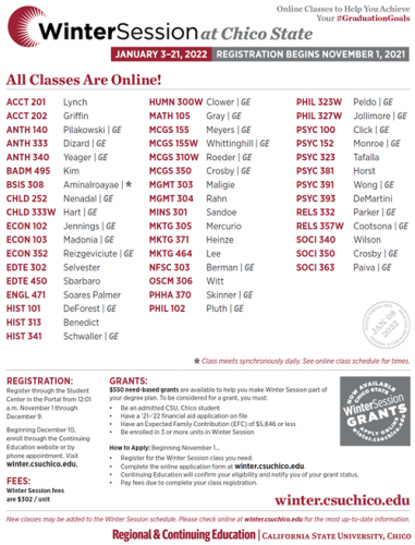 Winter Session 2022 at Chico State: Schedule at Glance